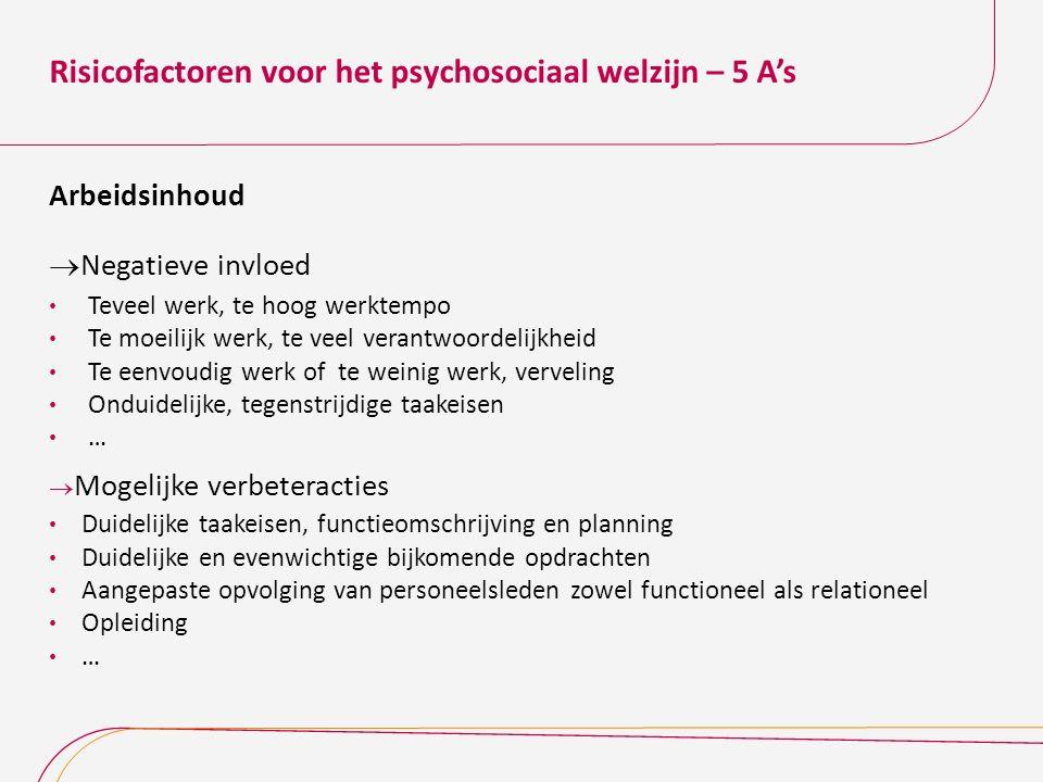 Risicofactoren voor het psychosociaal welzijn – 5 A's Arbeidsinhoud  Negatieve invloed Teveel werk, te hoog werktempo Te moeilijk werk, te veel veran