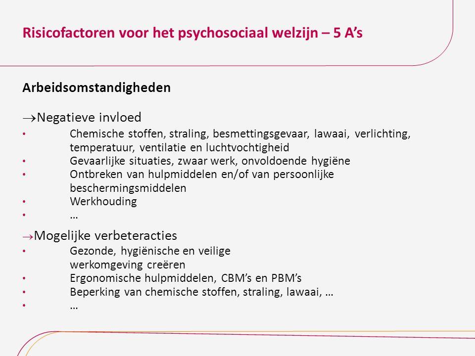 Risicofactoren voor het psychosociaal welzijn – 5 A's Arbeidsomstandigheden  Negatieve invloed Chemische stoffen, straling, besmettingsgevaar, lawaai