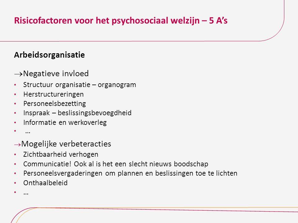 Risicofactoren voor het psychosociaal welzijn – 5 A's Arbeidsorganisatie  Negatieve invloed Structuur organisatie – organogram Herstructureringen Per