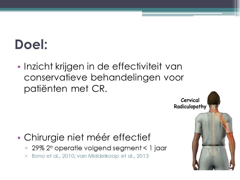 Doel: Inzicht krijgen in de effectiviteit van conservatieve behandelingen voor patiënten met CR. Chirurgie niet méér effectief ▫ 29% 2 e operatie volg