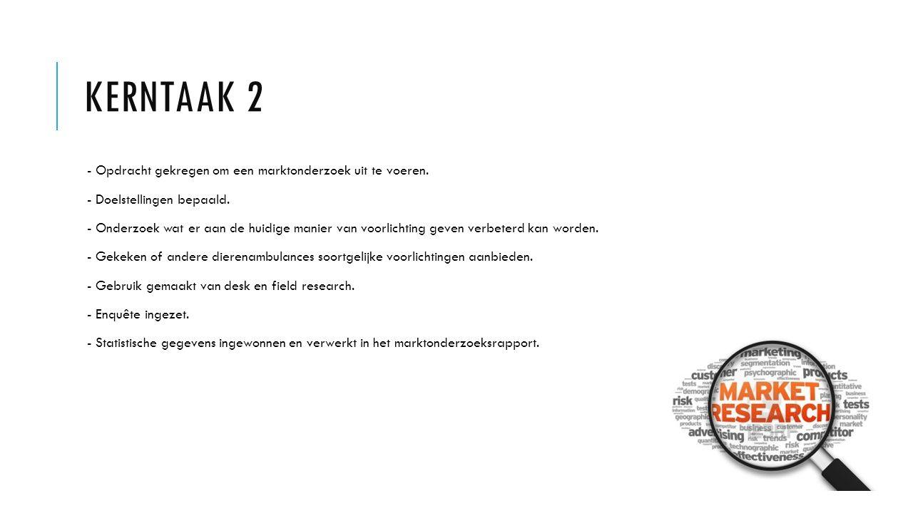 KERNTAAK 2 - Opdracht gekregen om een marktonderzoek uit te voeren. - Doelstellingen bepaald. - Onderzoek wat er aan de huidige manier van voorlichtin