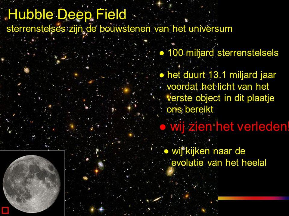 Space class 5 oct 2010 Hubble Deep Field ● 100 miljard sterrenstelsels ● het duurt 13.1 miljard jaar voordat het licht van het verste object in dit plaatje ons bereikt ● wij zien het verleden.
