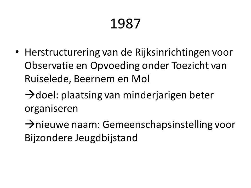 1987 Herstructurering van de Rijksinrichtingen voor Observatie en Opvoeding onder Toezicht van Ruiselede, Beernem en Mol  doel: plaatsing van minderjarigen beter organiseren  nieuwe naam: Gemeenschapsinstelling voor Bijzondere Jeugdbijstand