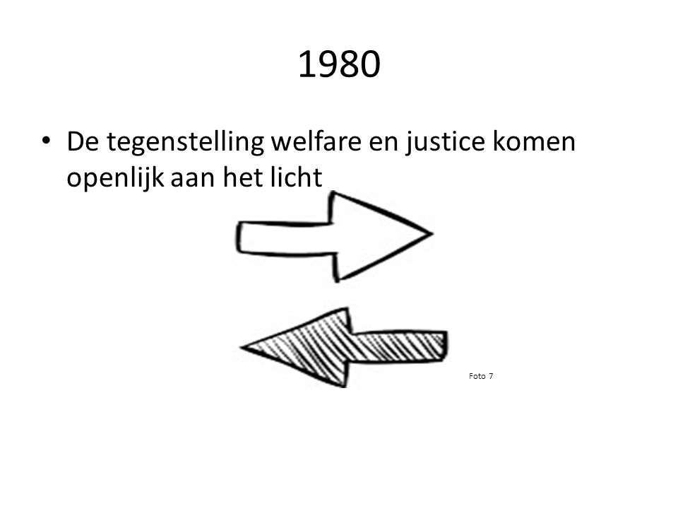 1980 De tegenstelling welfare en justice komen openlijk aan het licht Foto 7