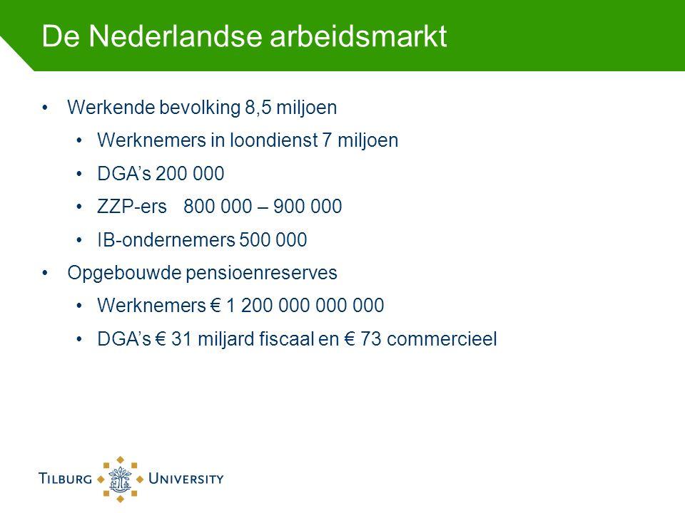 De Nederlandse arbeidsmarkt Werkende bevolking 8,5 miljoen Werknemers in loondienst 7 miljoen DGA's 200 000 ZZP-ers 800 000 – 900 000 IB-ondernemers 500 000 Opgebouwde pensioenreserves Werknemers € 1 200 000 000 000 DGA's € 31 miljard fiscaal en € 73 commercieel