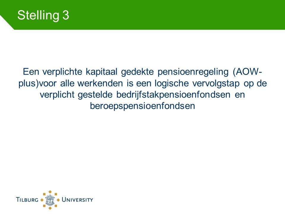 Stelling 3 Een verplichte kapitaal gedekte pensioenregeling (AOW- plus)voor alle werkenden is een logische vervolgstap op de verplicht gestelde bedrijfstakpensioenfondsen en beroepspensioenfondsen
