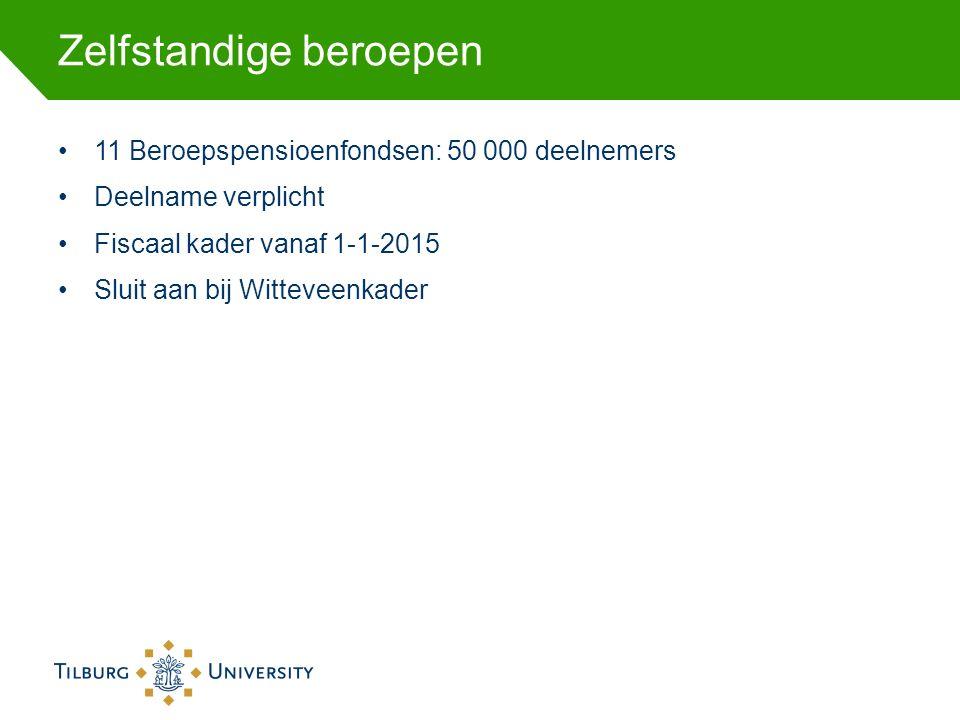 Zelfstandige beroepen 11 Beroepspensioenfondsen: 50 000 deelnemers Deelname verplicht Fiscaal kader vanaf 1-1-2015 Sluit aan bij Witteveenkader
