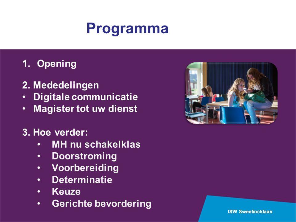 ISW Sweelincklaan Programma 1.Opening 2.