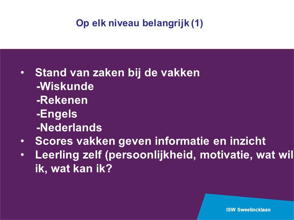 ISW Sweelincklaan Op elk niveau belangrijk (1) Stand van zaken bij de vakken -Wiskunde -Rekenen -Engels -Nederlands Scores vakken geven informatie en inzicht Leerling zelf (persoonlijkheid, motivatie, wat wil ik, wat kan ik