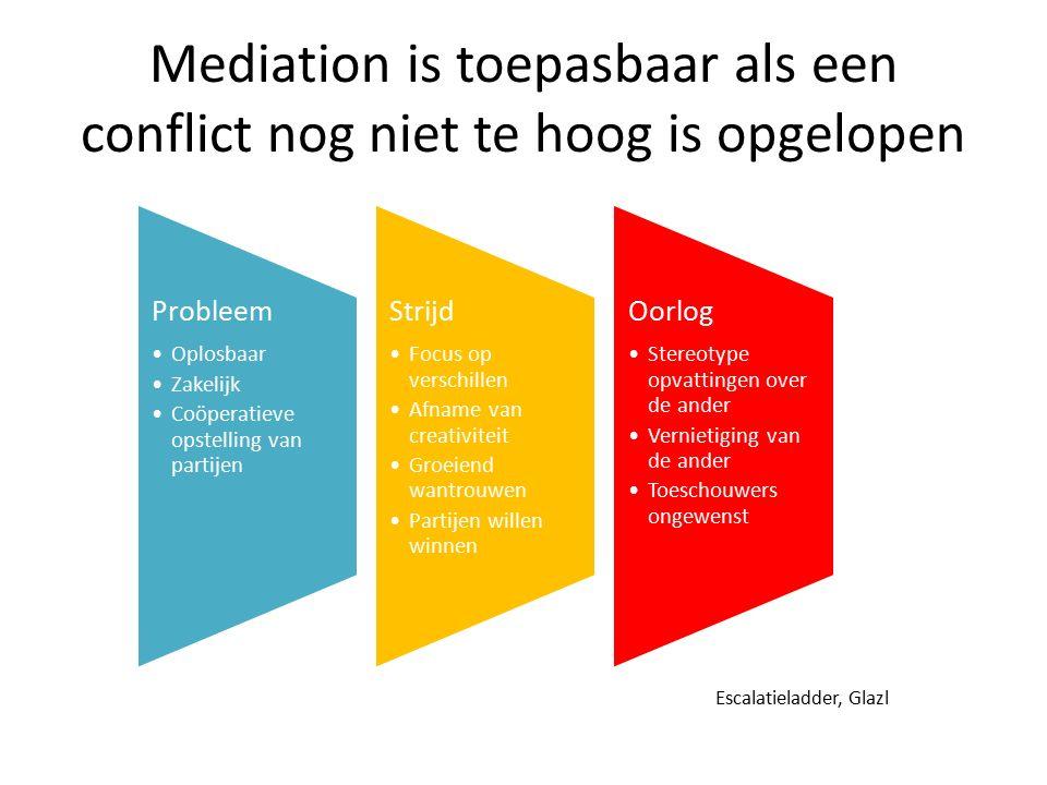 Onder handeling AfsluitingIntake Exploratie Mediation Cirkel; CvC 2009 Een mediator structureert het proces 1 2 3 4