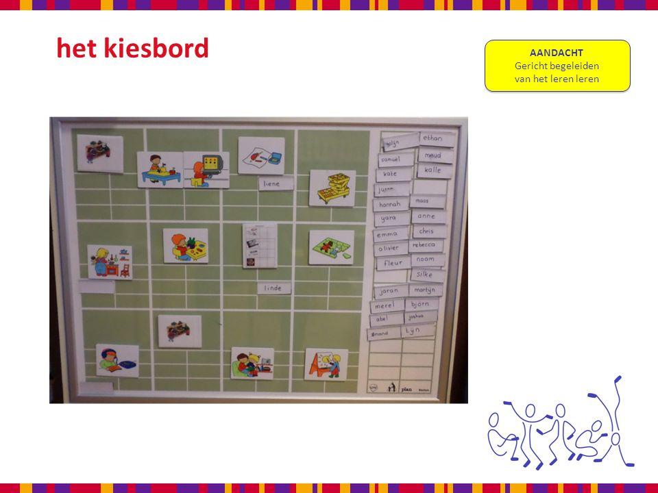 het kiesbord AANDACHT Gericht begeleiden van het leren leren AANDACHT Gericht begeleiden van het leren leren