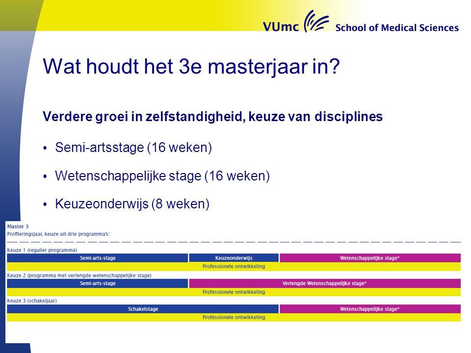 Wat houdt het 3e masterjaar in? Verdere groei in zelfstandigheid, keuze van disciplines Semi-artsstage (16 weken) Wetenschappelijke stage (16 weken) K