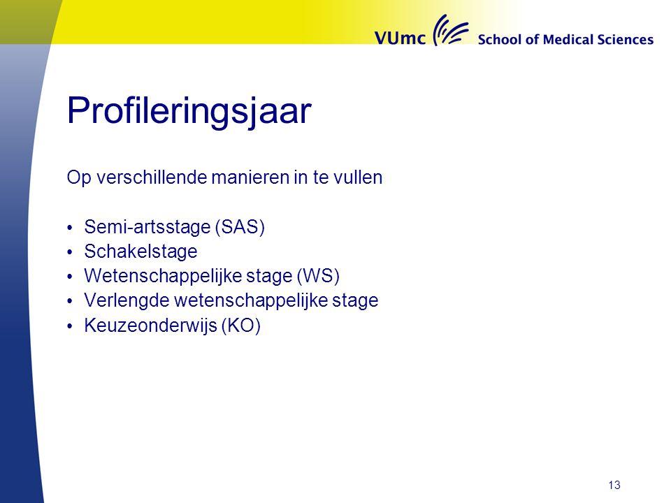 Profileringsjaar Op verschillende manieren in te vullen Semi-artsstage (SAS) Schakelstage Wetenschappelijke stage (WS) Verlengde wetenschappelijke sta
