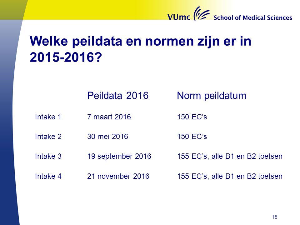 Welke peildata en normen zijn er in 2015-2016? Peildata 2016Norm peildatum Intake 1 7 maart 2016150 EC's Intake 2 30 mei 2016150 EC's Intake 3 19 sept