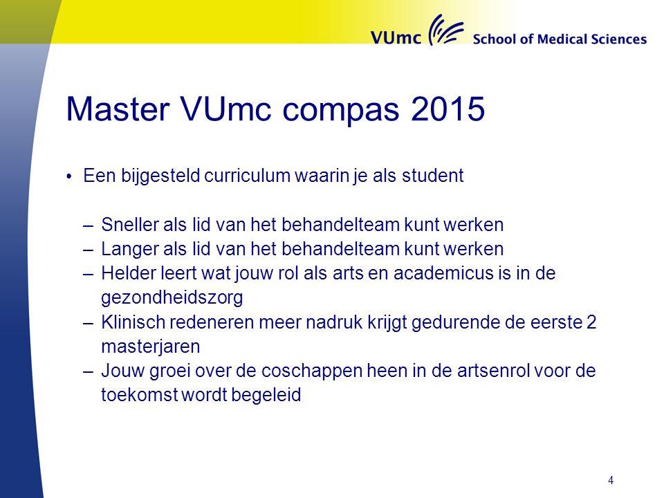 Master VUmc compas 2015 Een bijgesteld curriculum waarin je als student –Sneller als lid van het behandelteam kunt werken –Langer als lid van het beha