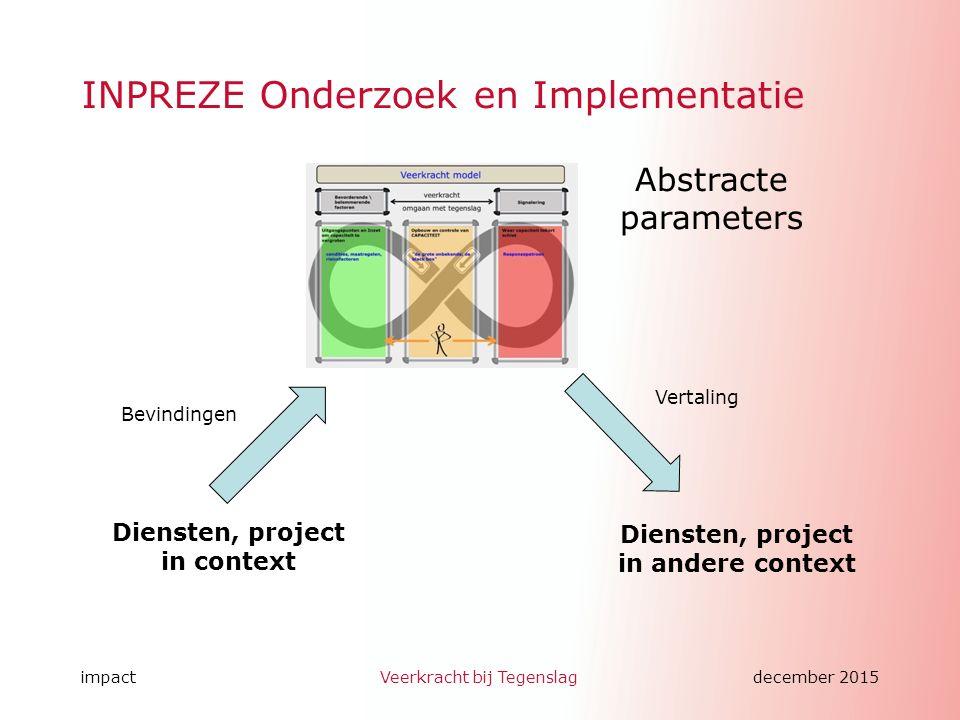 impactVeerkracht bij Tegenslagdecember 2015 INPREZE Onderzoek en Implementatie Diensten, project in context Diensten, project in andere context Abstracte parameters Bevindingen Vertaling