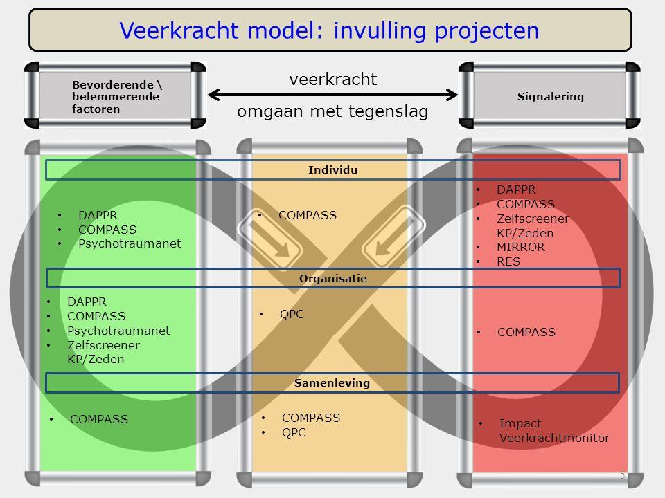 impactVeerkracht bij Tegenslagdecember 2015 www.vliegrampoekraine.nl