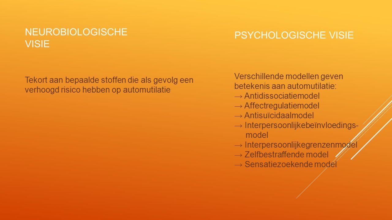 NEUROBIOLOGISCHE VISIE Tekort aan bepaalde stoffen die als gevolg een verhoogd risico hebben op automutilatie PSYCHOLOGISCHE VISIE Verschillende model
