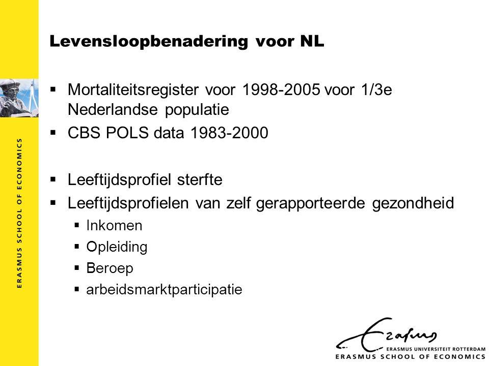 Levensloopbenadering voor NL  Mortaliteitsregister voor 1998-2005 voor 1/3e Nederlandse populatie  CBS POLS data 1983-2000  Leeftijdsprofiel sterfte  Leeftijdsprofielen van zelf gerapporteerde gezondheid  Inkomen  Opleiding  Beroep  arbeidsmarktparticipatie