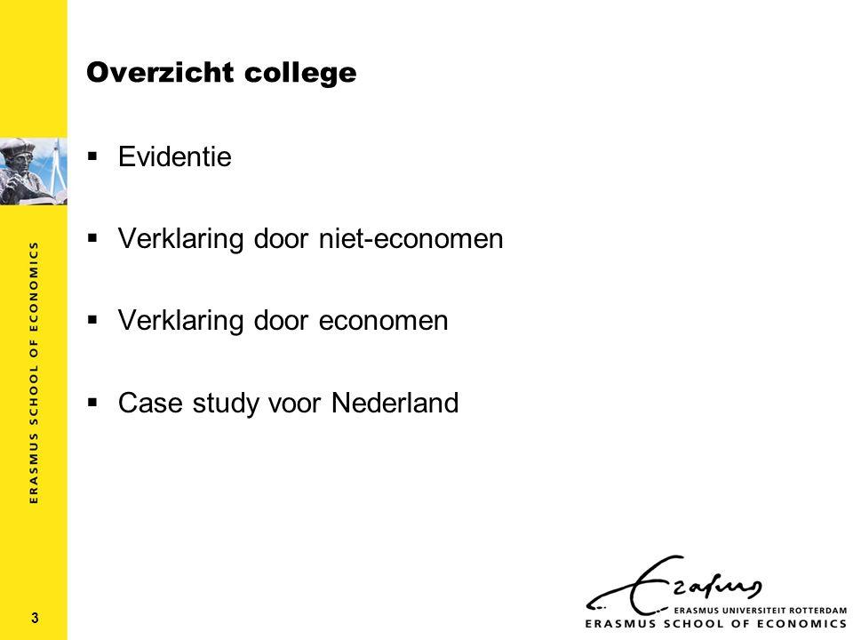 Overzicht college  Evidentie  Verklaring door niet-economen  Verklaring door economen  Case study voor Nederland 3