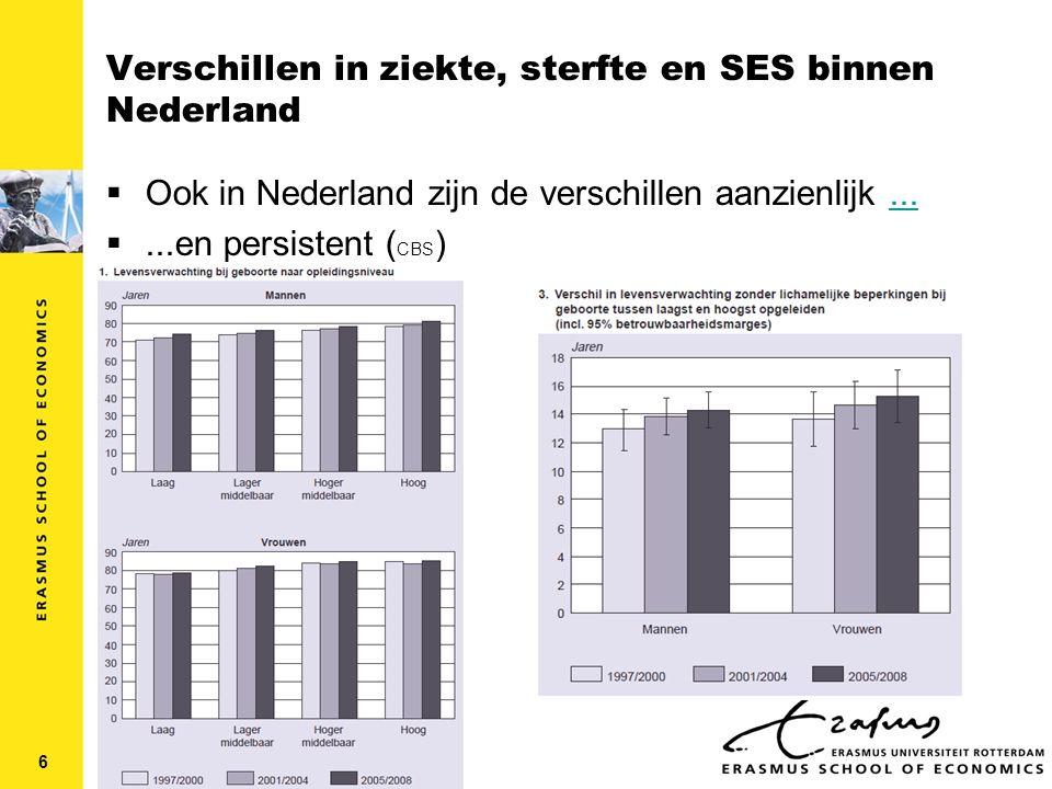 Verschillen in ziekte, sterfte en SES binnen Nederland  Ook in Nederland zijn de verschillen aanzienlijk......