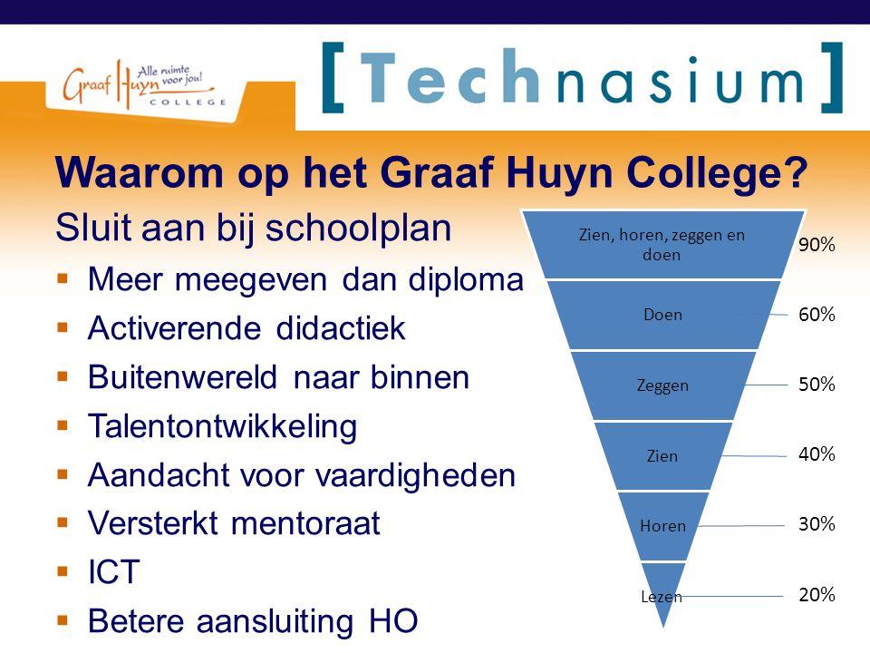 Waarom op het Graaf Huyn College? Sluit aan bij schoolplan  Meer meegeven dan diploma  Activerende didactiek  Buitenwereld naar binnen  Talentontw