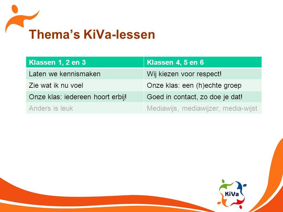 Thema's KiVa-lessen Klassen 1, 2 en 3Klassen 4, 5 en 6 Laten we kennismakenWij kiezen voor respect! Zie wat ik nu voelOnze klas: een (h)echte groep On