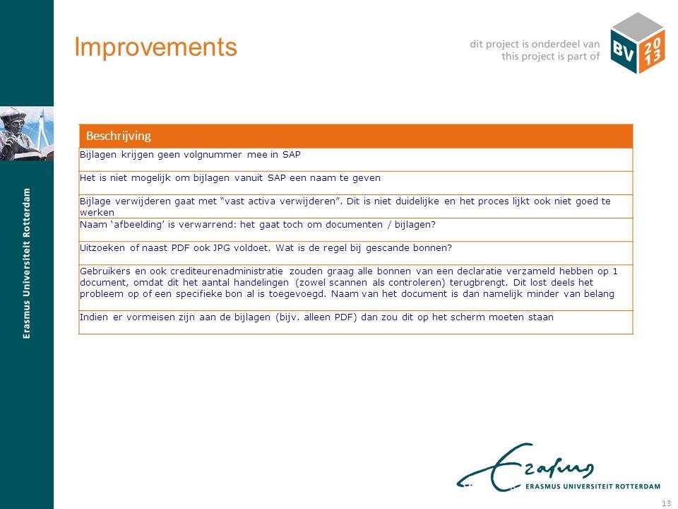 R: 000 G: 083 B: 093 R: 233 G: 107 B: 018 13 Improvements Beschrijving Bijlagen krijgen geen volgnummer mee in SAP Het is niet mogelijk om bijlagen vanuit SAP een naam te geven Bijlage verwijderen gaat met vast activa verwijderen .