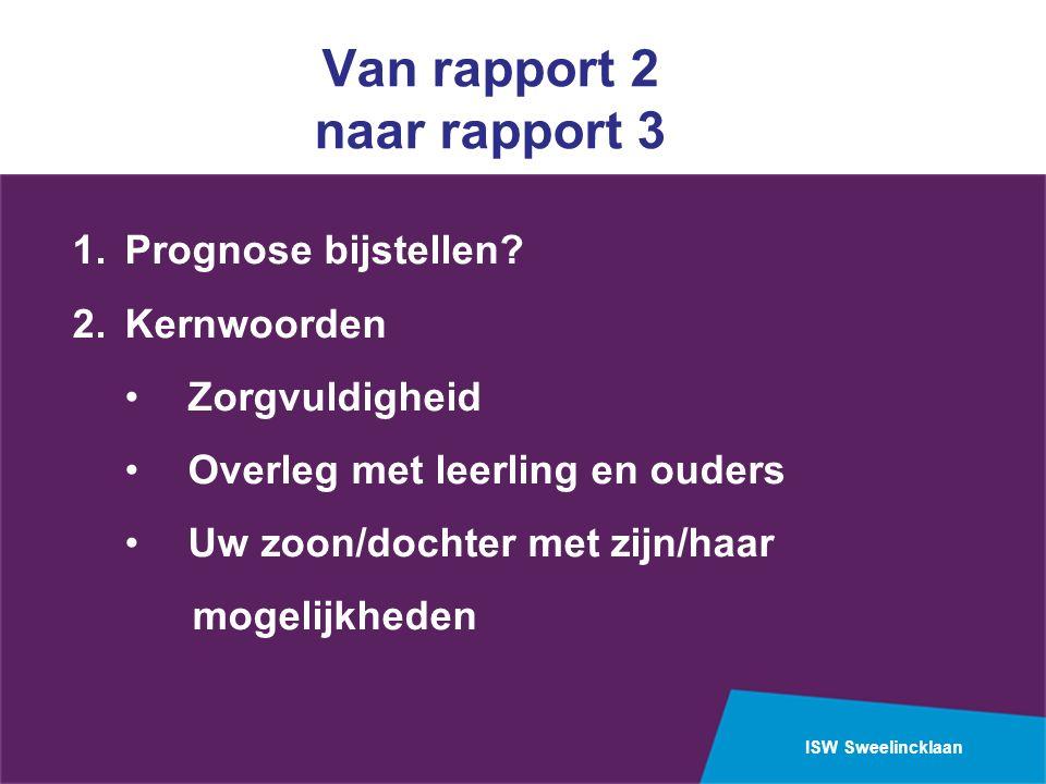 ISW Sweelincklaan Van rapport 2 naar rapport 3 1.Prognose bijstellen? 2.Kernwoorden Zorgvuldigheid Overleg met leerling en ouders Uw zoon/dochter met