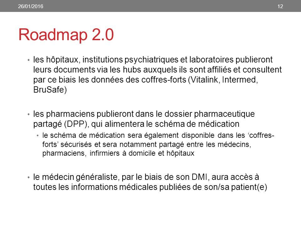 Roadmap 2.0 les hôpitaux, institutions psychiatriques et laboratoires publieront leurs documents via les hubs auxquels ils sont affiliés et consultent par ce biais les données des coffres-forts (Vitalink, Intermed, BruSafe) les pharmaciens publieront dans le dossier pharmaceutique partagé (DPP), qui alimentera le schéma de médication le schéma de médication sera également disponible dans les 'coffres- forts' sécurisés et sera notamment partagé entre les médecins, pharmaciens, infirmiers à domicile et hôpitaux le médecin généraliste, par le biais de son DMI, aura accès à toutes les informations médicales publiées de son/sa patient(e) 26/01/201612