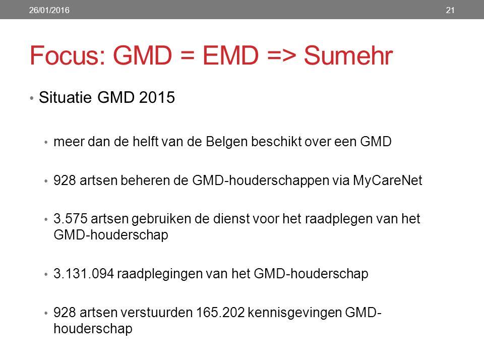 Focus: GMD = EMD => Sumehr Situatie GMD 2015 meer dan de helft van de Belgen beschikt over een GMD 928 artsen beheren de GMD-houderschappen via MyCareNet 3.575 artsen gebruiken de dienst voor het raadplegen van het GMD-houderschap 3.131.094 raadplegingen van het GMD-houderschap 928 artsen verstuurden 165.202 kennisgevingen GMD- houderschap 26/01/201621