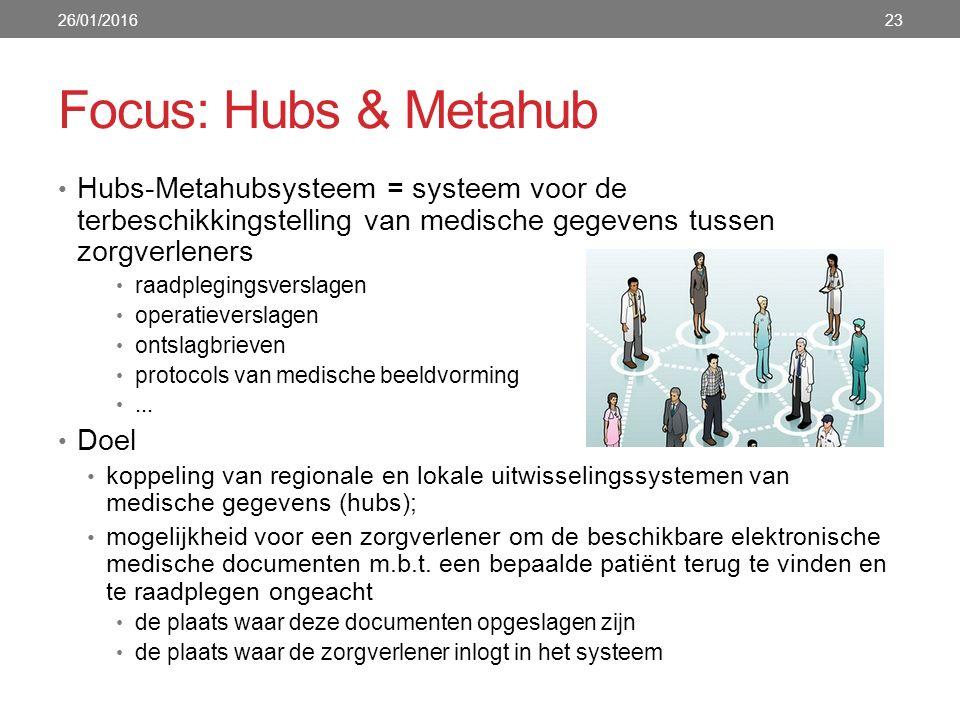 Focus: Hubs & Metahub Hubs-Metahubsysteem = systeem voor de terbeschikkingstelling van medische gegevens tussen zorgverleners raadplegingsverslagen operatieverslagen ontslagbrieven protocols van medische beeldvorming...