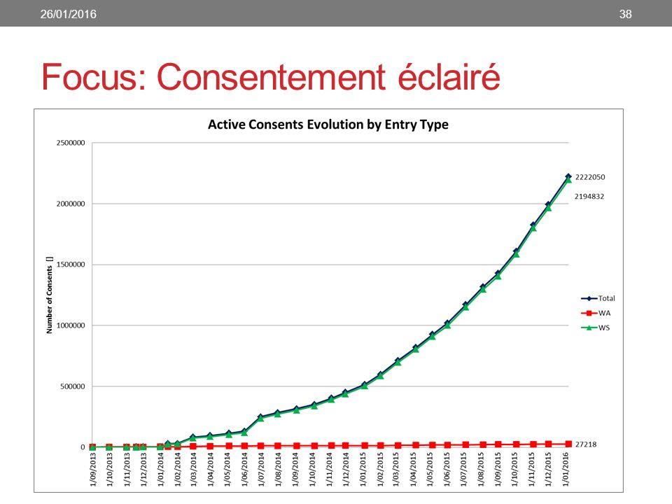 Focus: Consentement éclairé 26/01/201638