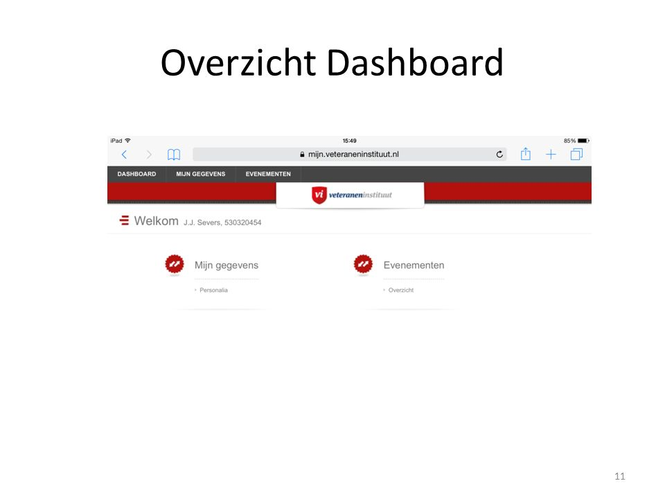 Overzicht Dashboard 11