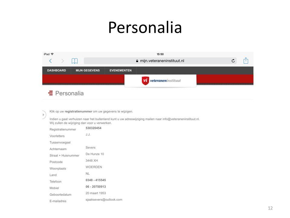 Personalia 12