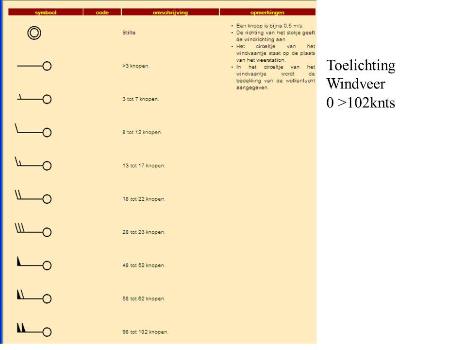 Toelichting Windveer 0 >102knts