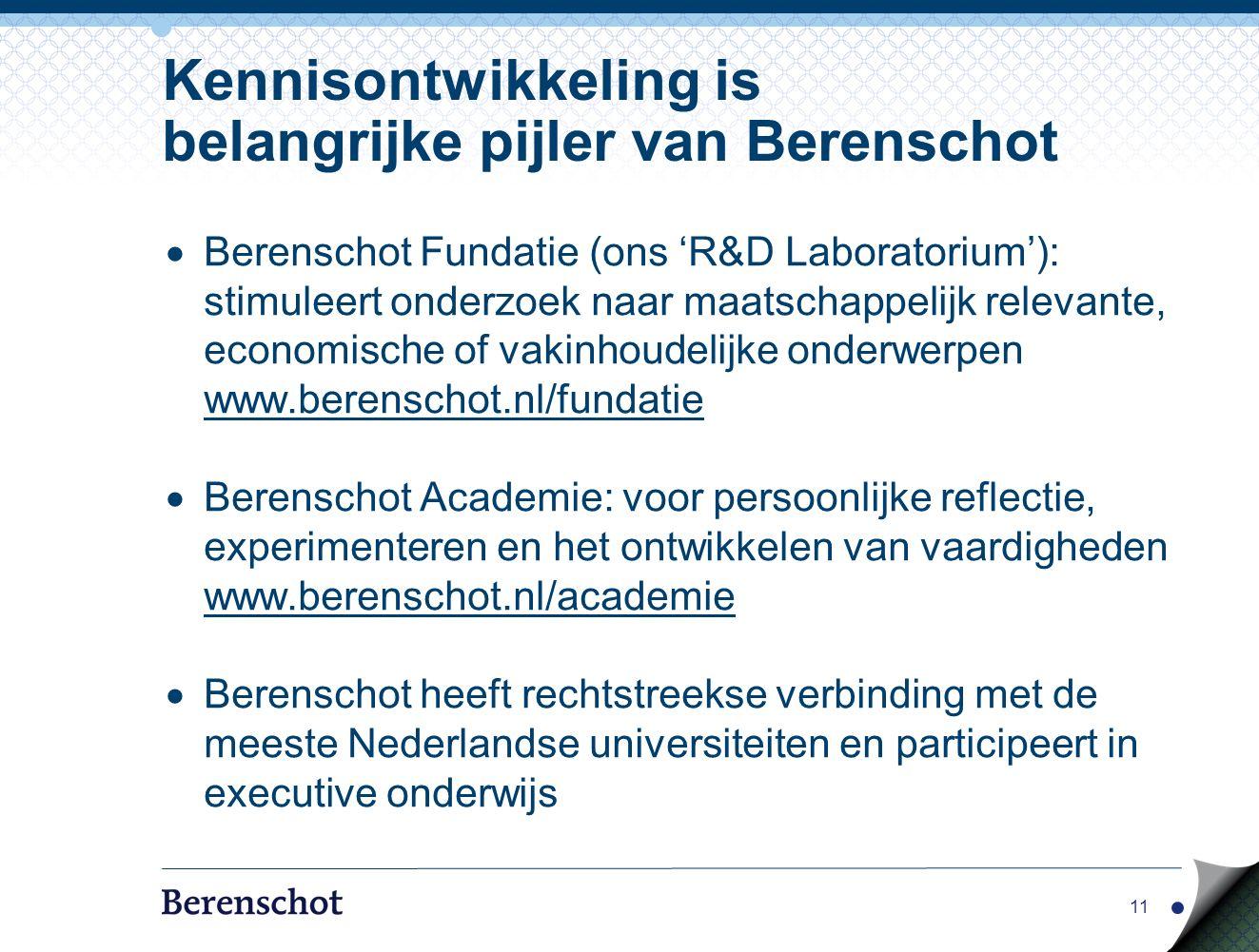  Berenschot Fundatie (ons 'R&D Laboratorium'): stimuleert onderzoek naar maatschappelijk relevante, economische of vakinhoudelijke onderwerpen www.berenschot.nl/fundatie  Berenschot Academie: voor persoonlijke reflectie, experimenteren en het ontwikkelen van vaardigheden www.berenschot.nl/academie  Berenschot heeft rechtstreekse verbinding met de meeste Nederlandse universiteiten en participeert in executive onderwijs 11 Kennisontwikkeling is belangrijke pijler van Berenschot