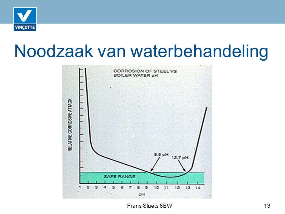 Noodzaak van waterbehandeling Frans Slaets 6BW13