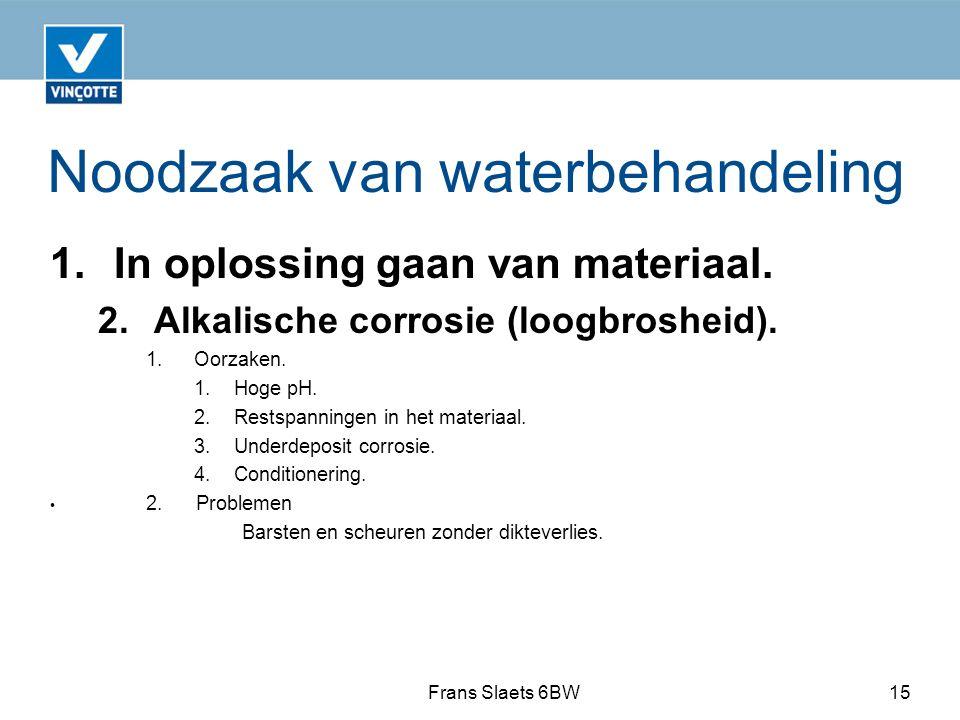 Noodzaak van waterbehandeling 1.In oplossing gaan van materiaal.