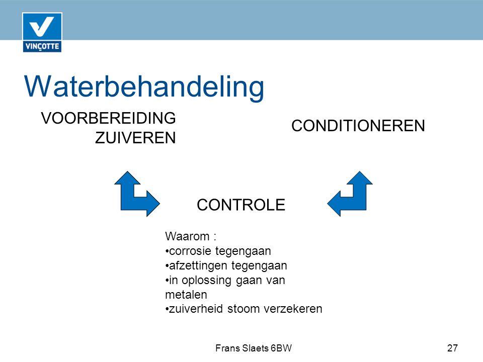 Waterbehandeling Frans Slaets 6BW27 CONTROLE Waarom : corrosie tegengaan afzettingen tegengaan in oplossing gaan van metalen zuiverheid stoom verzekeren VOORBEREIDING ZUIVEREN CONDITIONEREN