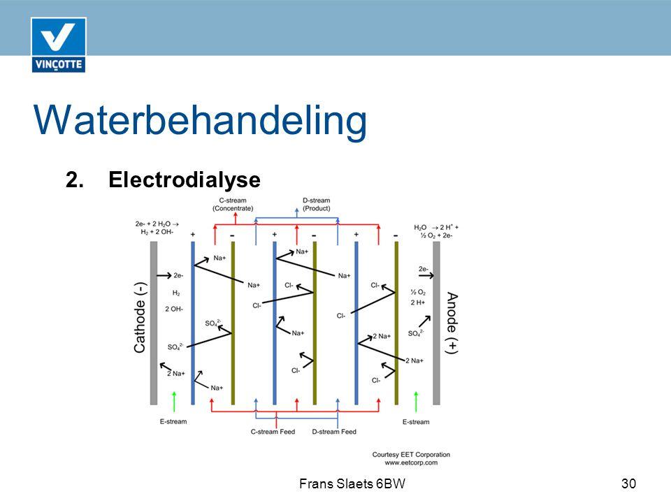 Waterbehandeling 2. Electrodialyse Frans Slaets 6BW30