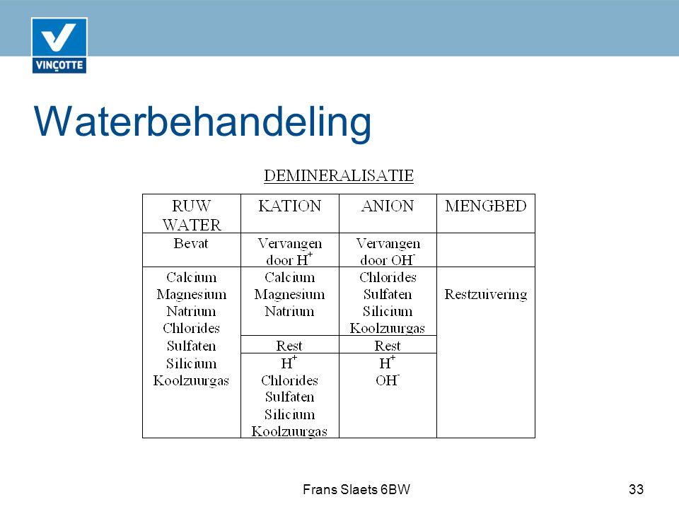 Waterbehandeling Frans Slaets 6BW33