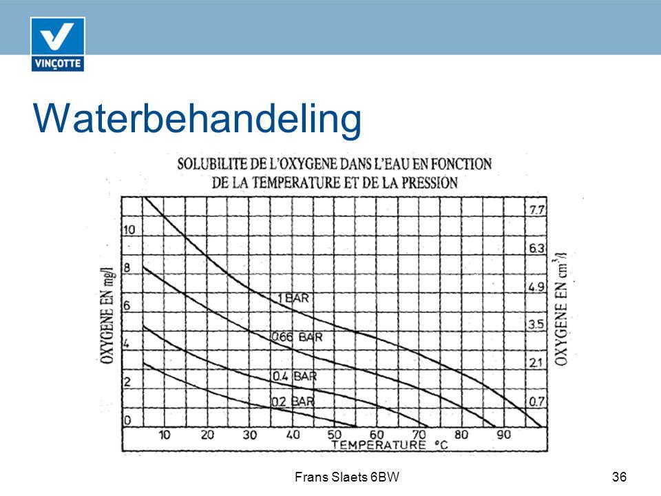 Waterbehandeling Frans Slaets 6BW36