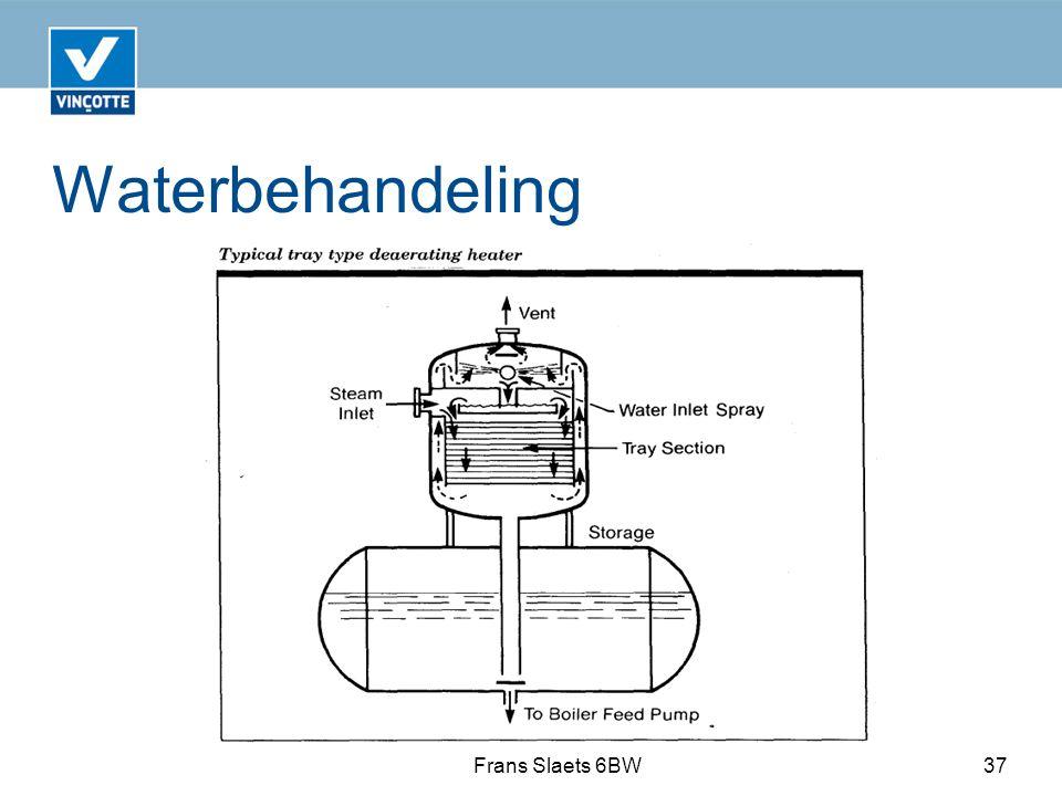 Waterbehandeling Frans Slaets 6BW37