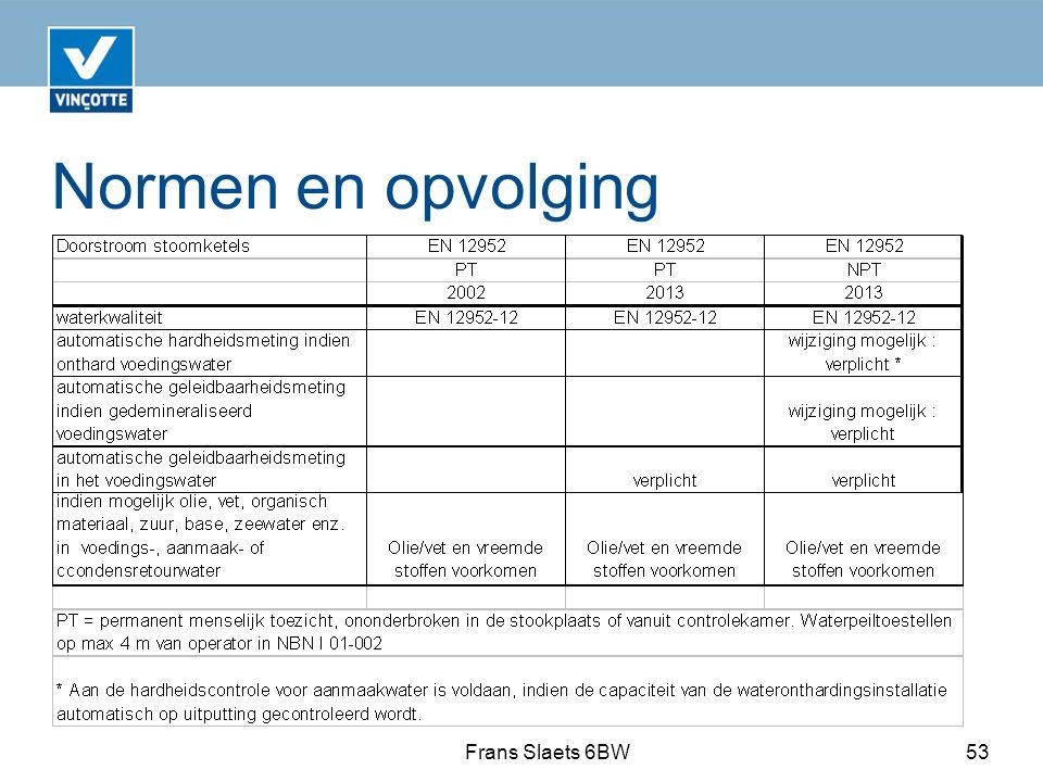Normen en opvolging Frans Slaets 6BW53