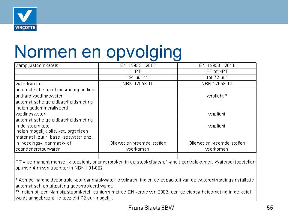 Normen en opvolging Frans Slaets 6BW55