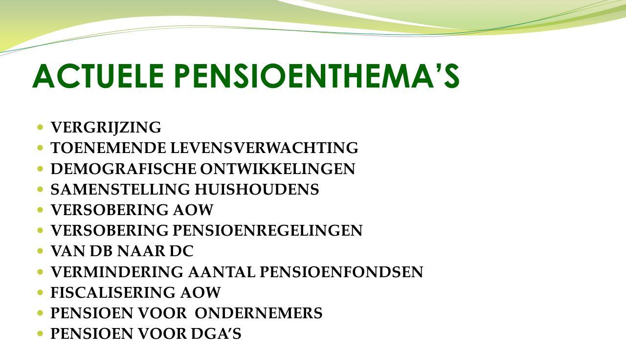 RENTEONTWIKKELING HERSTELPLANNEN/DEKKINGSGRADEN WAARDERING PENSIOENVERPLICHTING WONINGMARKT EN PENSIOEN BELASTEN VAN VERMOGEN EN PENSIOEN FINANCIEEL TOESINGSKADER (FTK) PENSIOENINSTELLINGEN (API ETC.) EUROPESE ONTWIKKELINGEN (GROENBOEK ETC.) PENSIOEN EN FISCAAL EU-RECHT (DIVIDENDBELASTING ETC.) FISCALE AFTOPPING OPBOUW PENSIOEN EN BELASTINGVERDRAGEN NETTO LIJFRENTE/PENSIOEN ACTUELE PENSIOENTHEMA'S