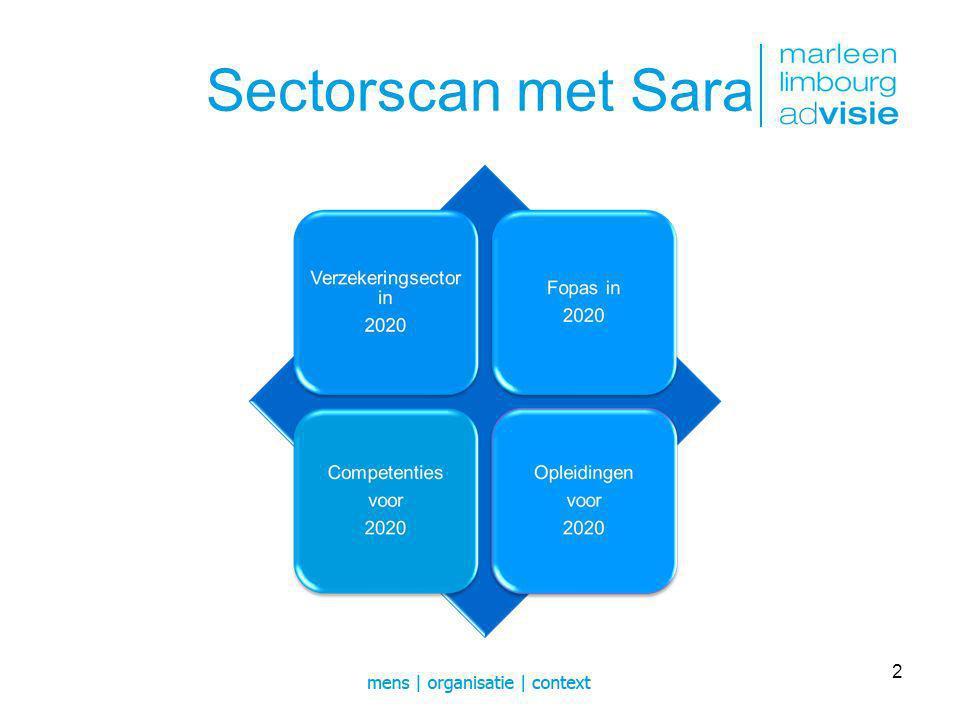 Sectorscan met Sara 2