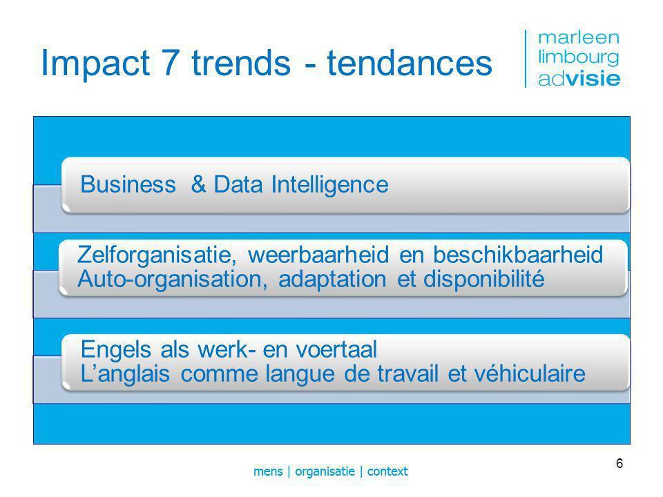 Impact 7 trends - tendances Business & Data Intelligence Zelforganisatie, weerbaarheid en beschikbaarheid Auto-organisation, adaptation et disponibilité Engels als werk- en voertaal Langlais comme langue de travail et véhiculaire 6