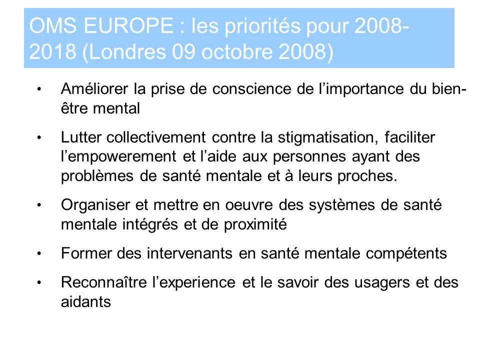 OMS EUROPE : les priorités pour 2008- 2018 (Londres 09 octobre 2008) Améliorer la prise de conscience de limportance du bien- être mental Lutter collectivement contre la stigmatisation, faciliter lempowerement et laide aux personnes ayant des problèmes de santé mentale et à leurs proches.